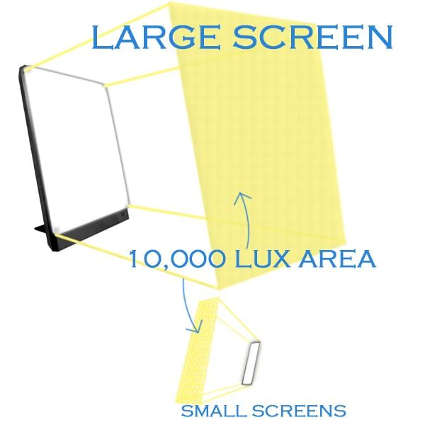 Large light field