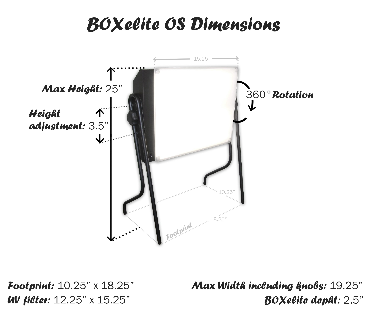 Boxelite Desk Lamp Os Northern Light Technologies Canada